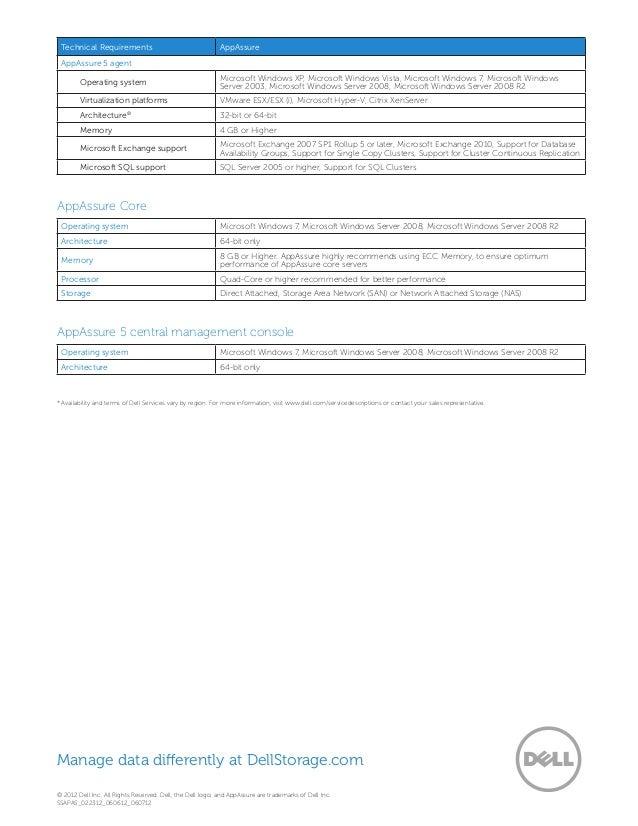 appassure central management console