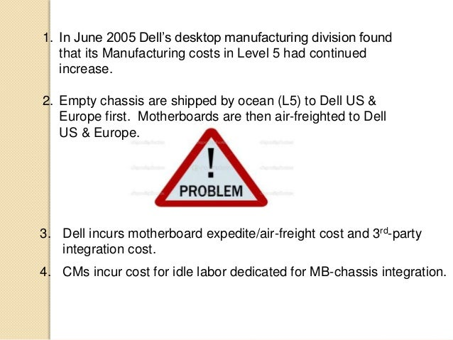 dell level 5 level 4 manufacturing Level 2 process groups 5 and a process group (eg payroll is supportive for manufacturing but core for professional payroll service provider.