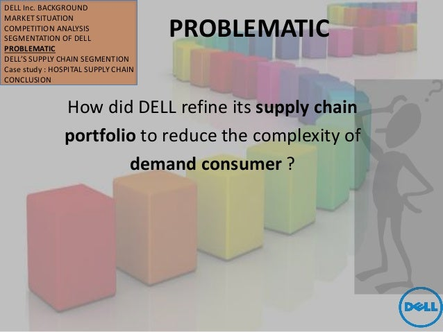 Dell case study (management) - SlideShare