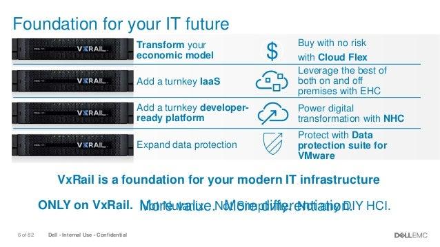 Hyper-Converged Infrastructure Vx Rail