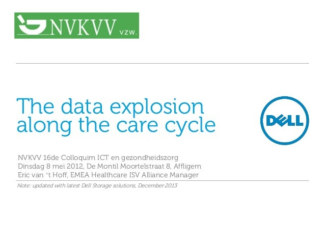 The data explosion along the care cycle NVKVV 16de Colloquim ICT en gezondheidszorg Dinsdag 8 mei 2012, De Montil Moortels...