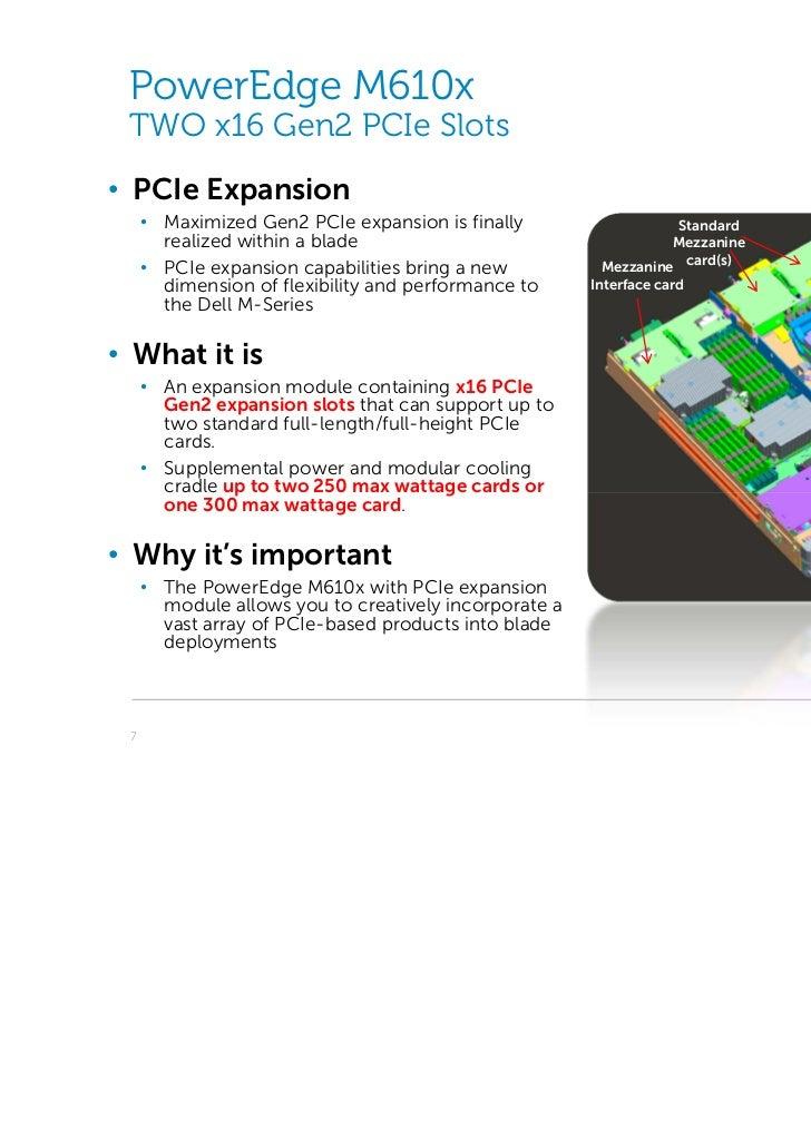 Dell high density GPU solution