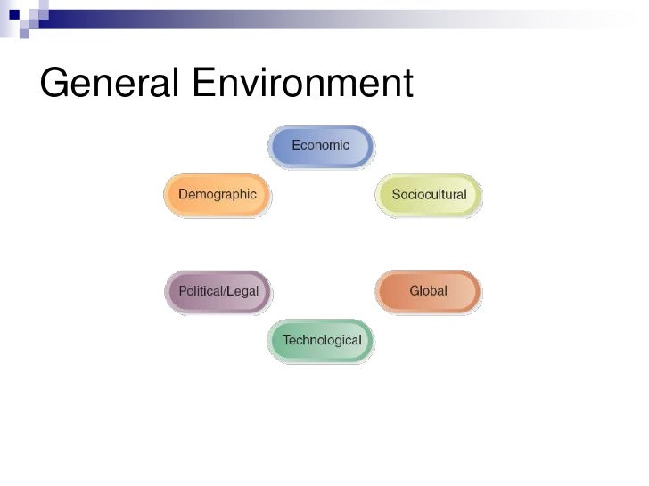 dell external environment The following report comprises dell's internal and external situations through  various  organization's current environment, predict future changes and make.