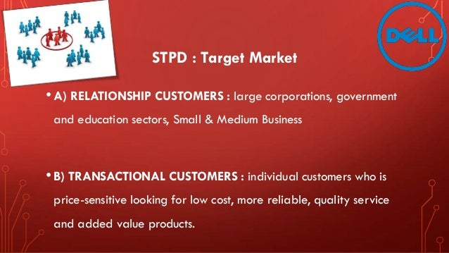 dell marketing strategy