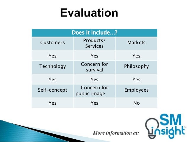 dell inc evaluation of mission statement Case analysis: dell corporation by after swot analysis we would explore the external factor evaluation matrix to look how dell is standing in the market.