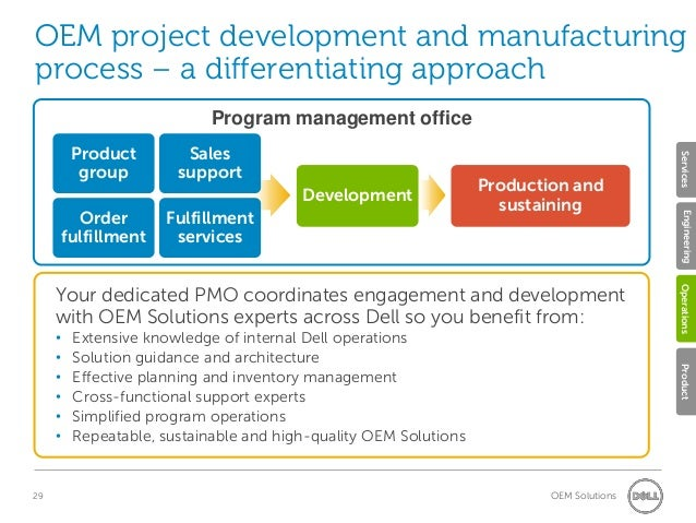 dell resources and capabilities A resource-based approach to performance and competition: an overview of the connections between resources and competition resources and capabilities.