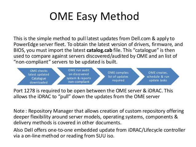 Dell-EMC OpenManage Essentials
