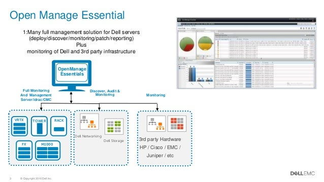 Dell-EMC Openmanage Essentials Version 2 2 Basic Overview