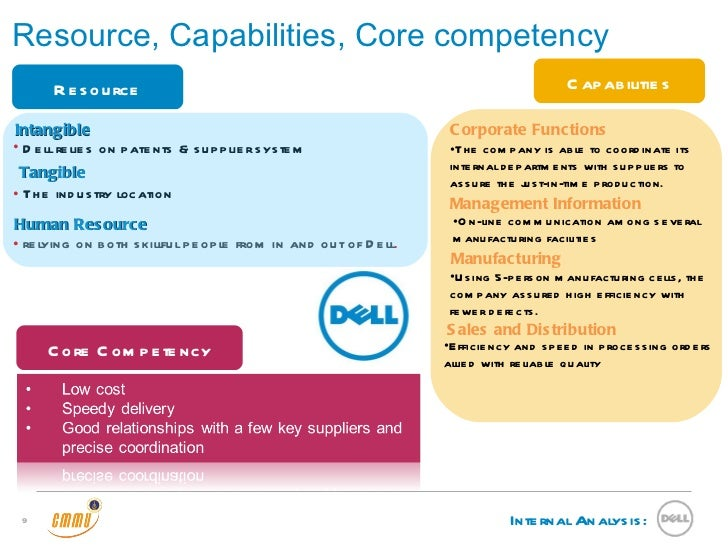 dell core competencies Core competencies and defined competitive advantages research indicates that development of core competencies by the core competencies of dell are.