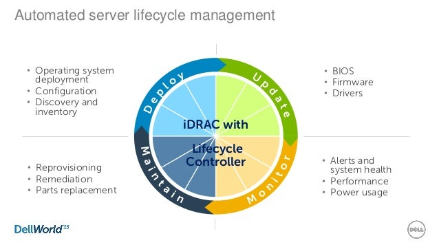 Dell Poweredge Embedded Systems Management Featuring Idrac