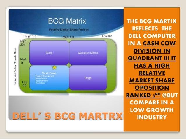 DELL BCG MATRIX EBOOK