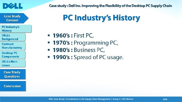 case study dell computer 1994 Case study a : dell computer corporation introduction michael dell founded dell computer corporation in 1984 with a simple vision and business concept - that personal computers can be built to order and sold directly to consumers.