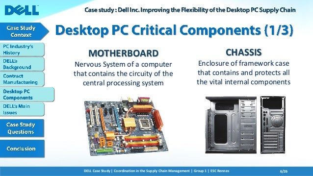 case study on dell computer corporation Dell case study (management) 1  • dell computer's direct model departed from the industry's historical rules on severalfronts: the company outsourced all components but performed assembly it eliminated retailers and shipped directly from its factories to end customers it took customized orders for hardware and software over the.