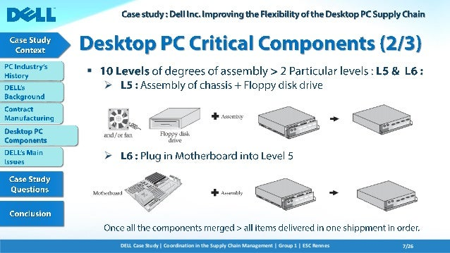 case study on dell computer corporation Dell computer corp case solution,dell computer corp case analysis, dell computer corp case study solution, traces the evolution of the personal computer industry over the last 20 years, and uses it as the background to see how dell computer corporation has grown.