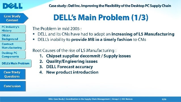 dell corporation case study Case study: dell computer [source: dell computer corporation, april 2007] things to read: about dell computer dell financial history direct business model.