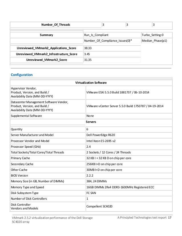 VMmark 2 5 2 virtualization performance of the Dell Storage SC4020 ar…