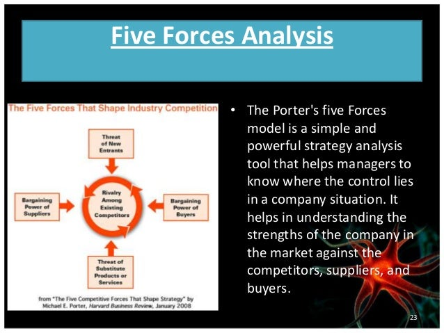 dell case study analysis five forces Porter five forces model of competitive analysis is a widely used approach for   dellcom offers computers and laptops of high quality at low prices as compared  to its competitors  in some cases to the point where an industry becomes  inherently unattractive  business articles economics tutorials free swot  analysis.