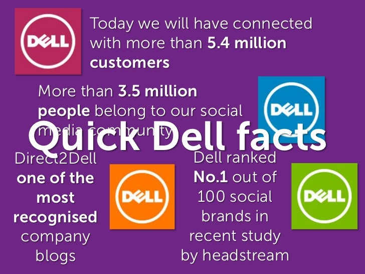 Dell Case Study: Manifesting social business