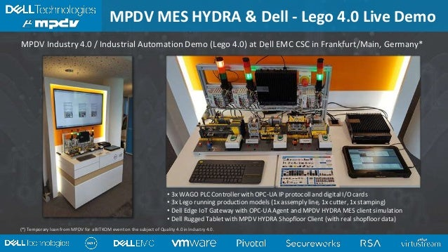 Dell OEM/IoT Solutions for Industrial Automation and Smart Manufactur…