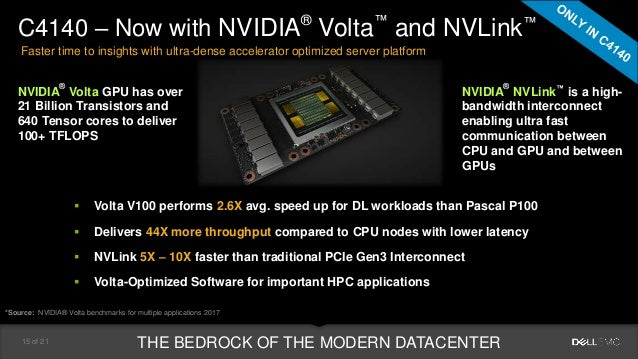 Dell and NVIDIA for Your AI workloads in the Data Center