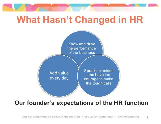 Know and drive the performance of the business What Hasn't Changed in HR Our founder's expectations of the HR function 11 ...