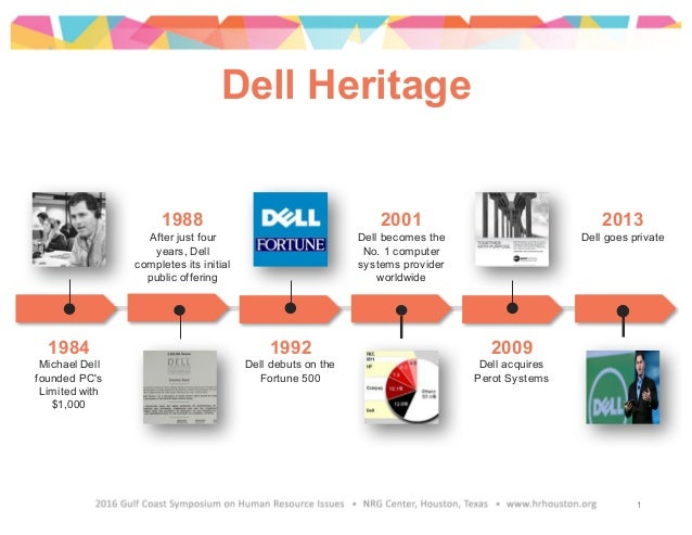 hrm at dell Human resources managers plan, direct, and coordinate the administrative functions of an organization  the society for human resource management.