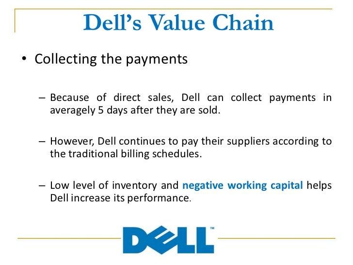 dell s value chain 18 juni 2007  value chain paradigma het innovatieve supply chain-concept van dell lijkt  uitgewerkt  dells value chain revisited eerste publicatie door.