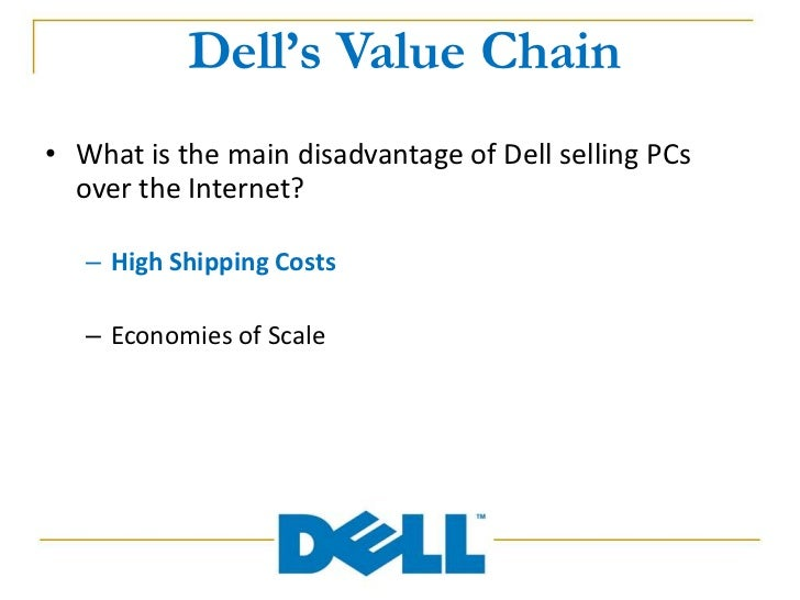 5 how does dell s supply chain deal with the bullwhip effect Professor of operations management both are at the kellogg graduate school of  management at  across the supply chain to dampen the bullwhip effect.