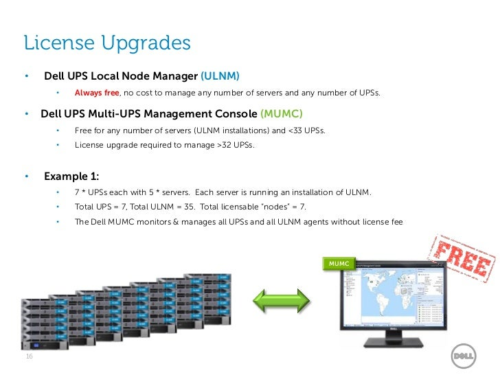 Network Management Dell Ups Network Management Card