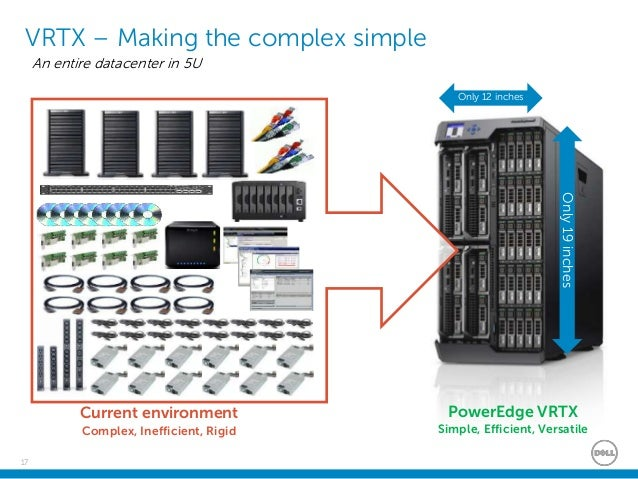 Virtualize with Confidence