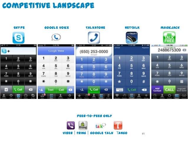 Dell voice go2_market