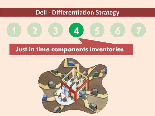 comparative analysis hewlett packard vs dell Here you can find comparative analysis of sales and marketing strategies of hp and lenovo laptops project in india.