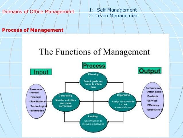 Managing School CurriculumManaging School Curriculum