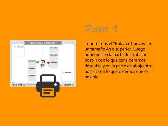 Balance Canvas - Design Thinking  Slide 3