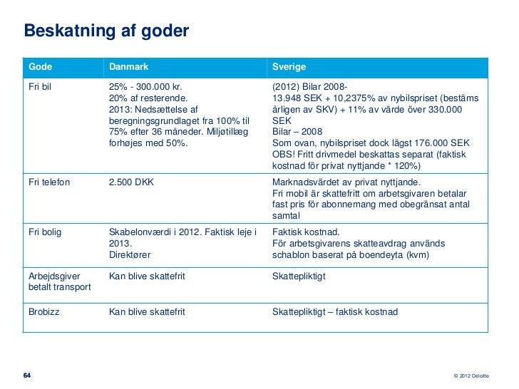 Deloitte | Grænsegængere - Skat og social sikring.