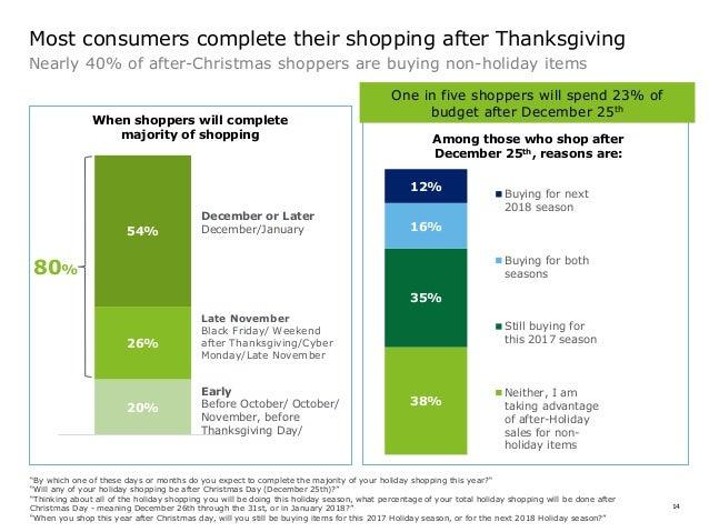 2017 holiday survey: An annual analysis of the peak shopping season Slide 14