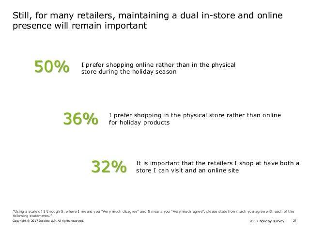 2017 holiday survey: An annual analysis of the peak shopping season Slide 27