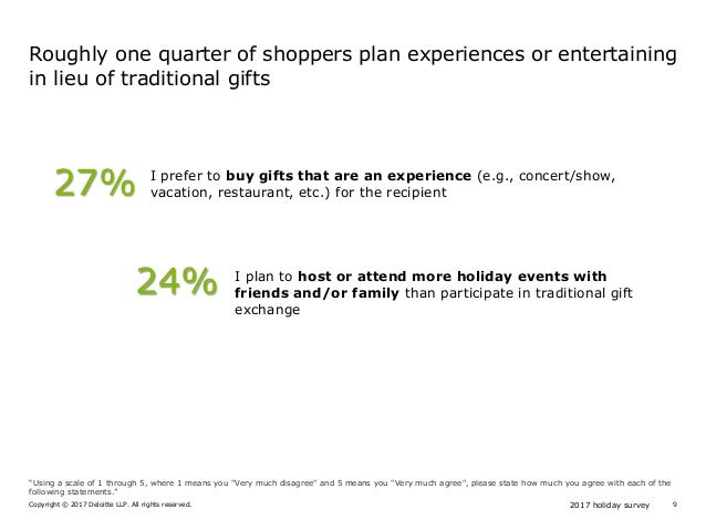 2017 holiday surveyCopyright © 2017 Deloitte LLP. All rights reserved. 9 27% I prefer to buy gifts that are an experience ...