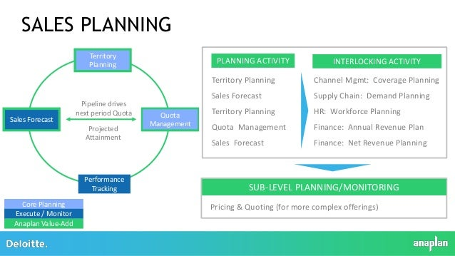 next generation integrated business planning the deloitte perspectiv
