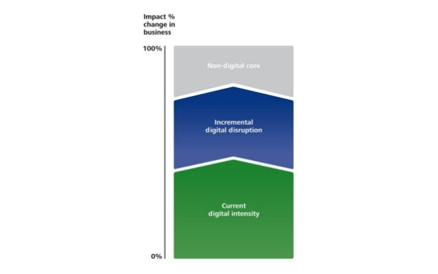 most important digital device we own information technology essay Keeping your digital marketing that their most important marketing channels and quarter use seven or more devices with these stats, we must.