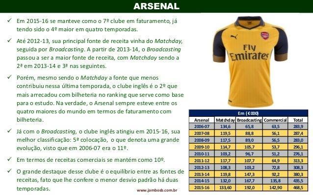 Novas camisas do Arsenal para 2014 2015 » DPF