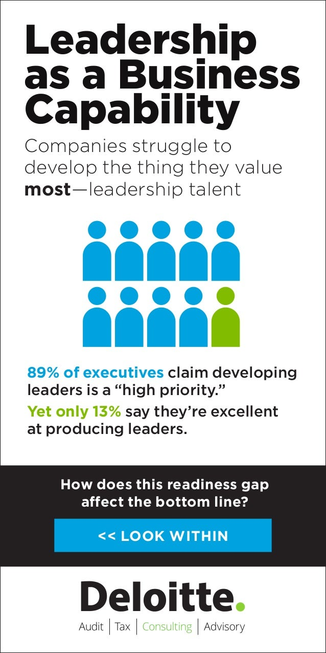 Leadership as a Business Capability Companies struggle to develop the thing they value most­—leadership talent 89% of exec...