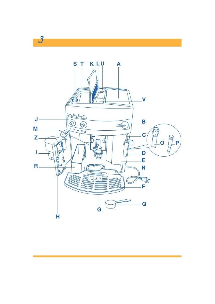 Delonghi ESAM 3000 B Bedienungsanleitung ~ Kaffeemaschine Delonghi Magnifica