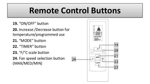 the remote control buttons u0026 indicators 21