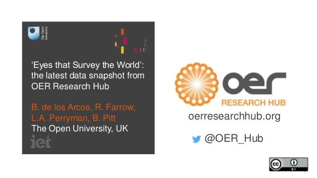 'Eyes that Survey the World':  the latest data snapshot from  OER Research Hub  B. de los Arcos, R. Farrow,  L.A. Perryman...