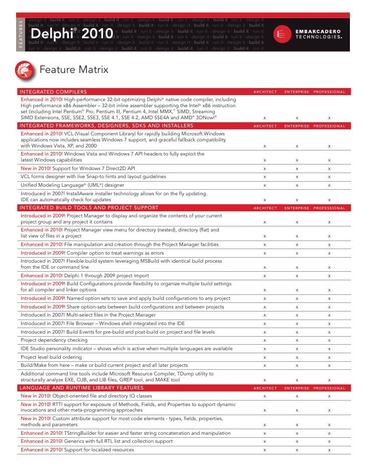 Delphi Features Matrix | Build Windows Applications Fast