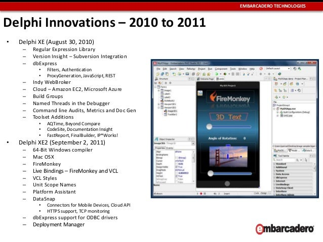 Delphi 1 to Delphi XE7: 20 years of Continuous Innovation by David I