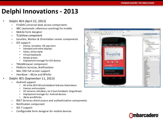 Delphi 1 to Delphi XE7: 20 years of Continuous Innovation by
