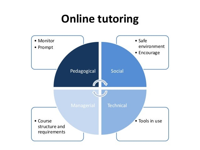 Image result for fee structure of online tutor