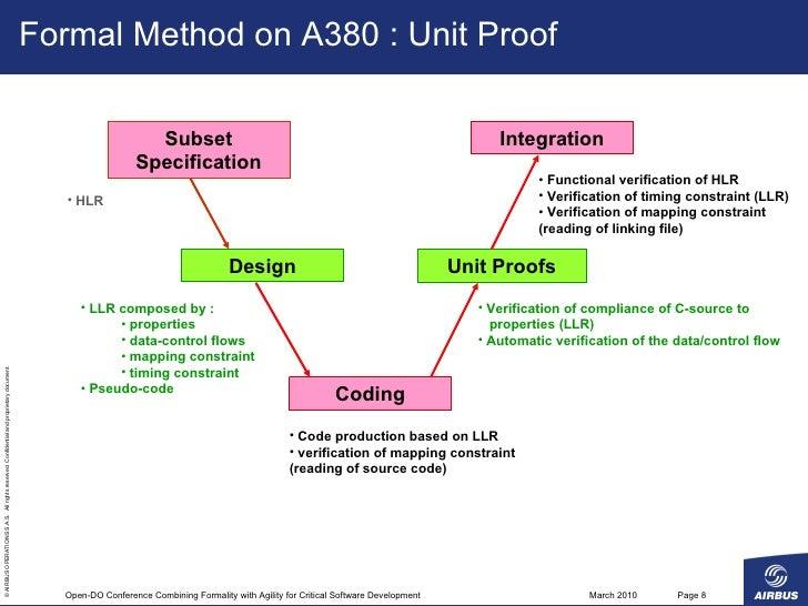 start here fundamentals of microsoft net programming